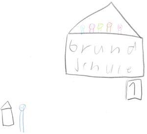 Eine Grundschule mit bunten Nixklusionsmännchen. Ein trauriges Männchen abseits vor einem anderen Haus.