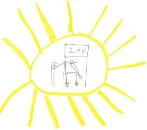 Ein Rollstuhl mit einem Nixklusionsmännchen, ein anders schiebt Zoo-Schild, eingerahmt von einer Sonne