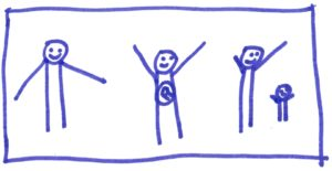 Drei Nixklusionsmännchen. Eins freut sich, eins ist schwanger, eins hat ein kleines Kind neben sich stehen.